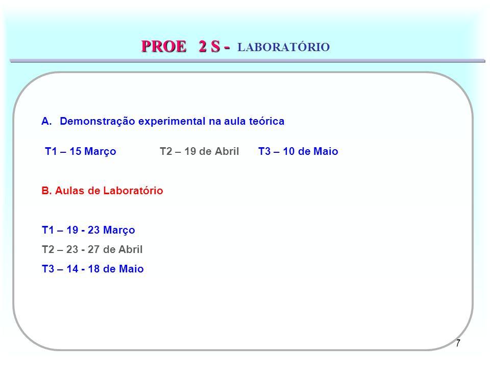 PROE 2 S - LABORATÓRIO Demonstração experimental na aula teórica