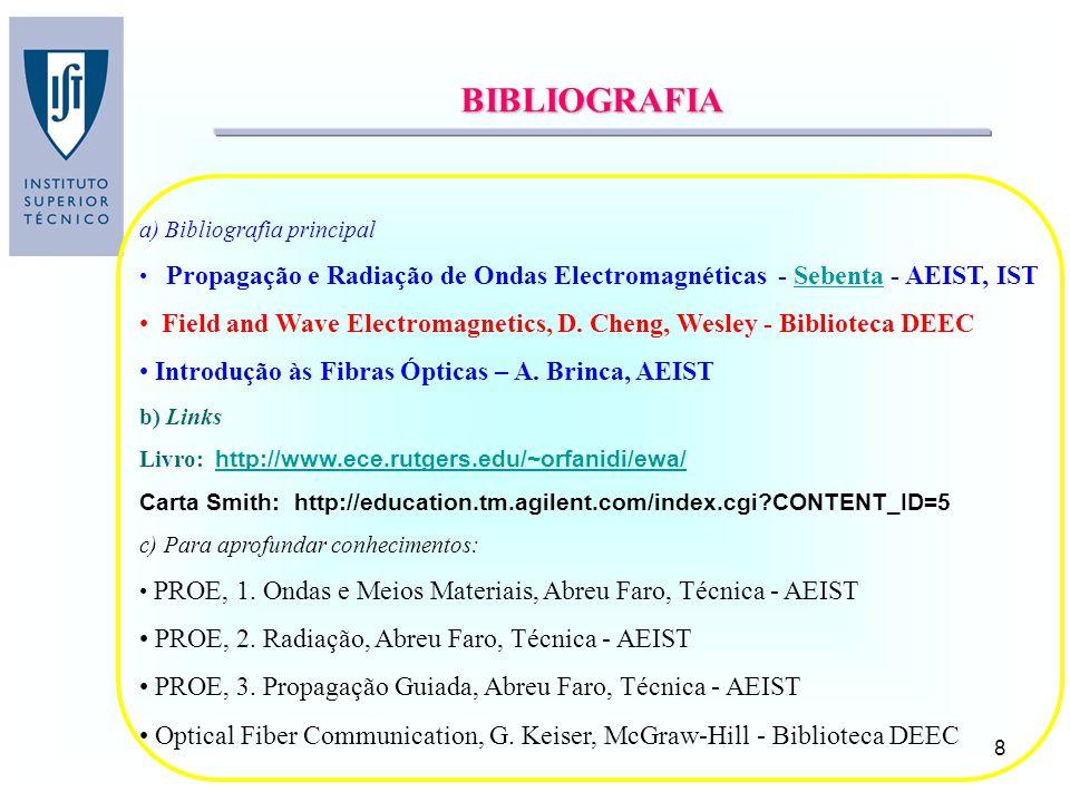 BIBLIOGRAFIA a) Bibliografia principal. Propagação e Radiação de Ondas Electromagnéticas - Sebenta - AEIST, IST.