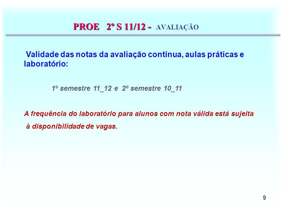 PROE 2º S 11/12 - AVALIAÇÃO Validade das notas da avaliação contínua, aulas práticas e laboratório: