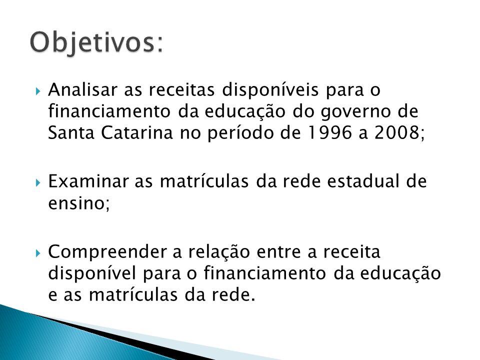 Objetivos: Analisar as receitas disponíveis para o financiamento da educação do governo de Santa Catarina no período de 1996 a 2008;