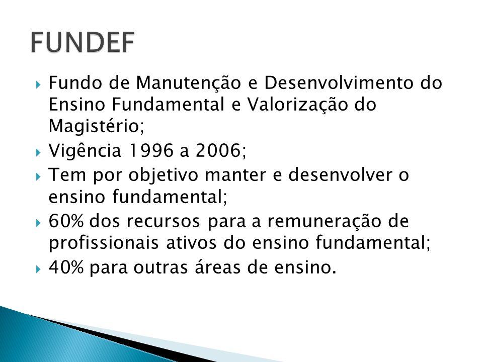 FUNDEF Fundo de Manutenção e Desenvolvimento do Ensino Fundamental e Valorização do Magistério; Vigência 1996 a 2006;