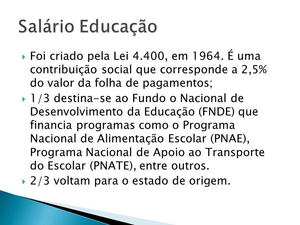 Salário Educação Foi criado pela Lei 4.400, em 1964. É uma contribuição social que corresponde a 2,5% do valor da folha de pagamentos;
