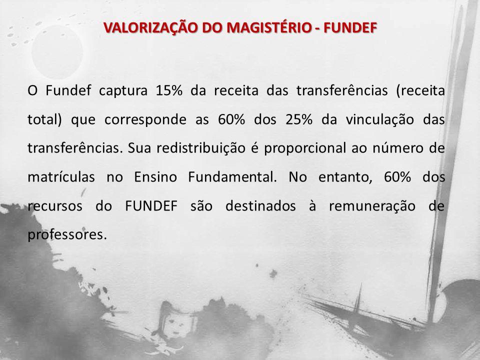 VALORIZAÇÃO DO MAGISTÉRIO - FUNDEF