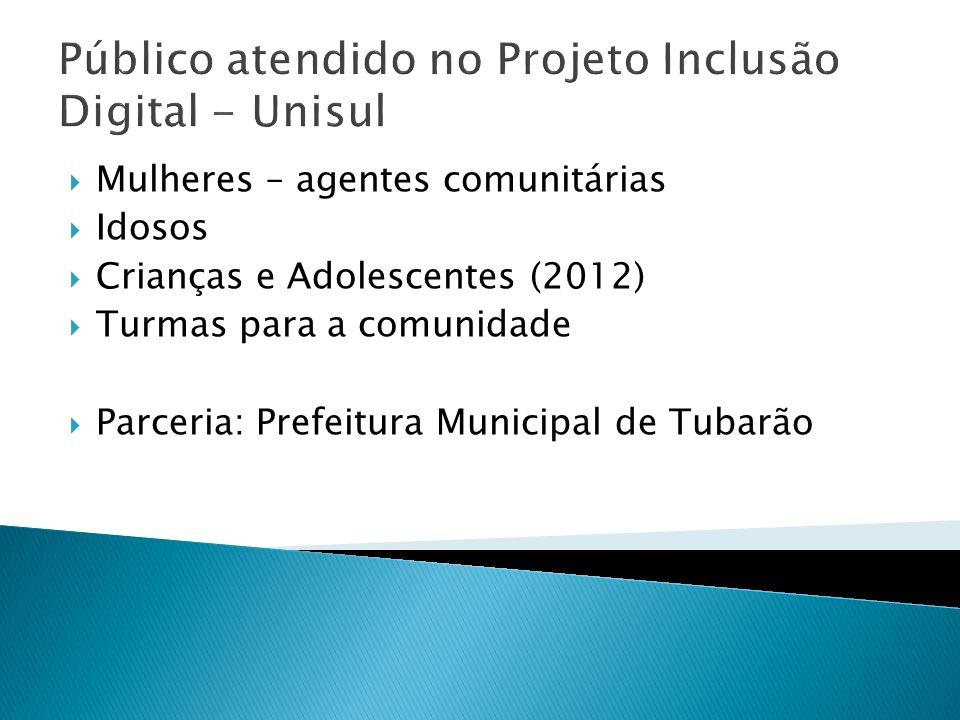 Público atendido no Projeto Inclusão Digital - Unisul