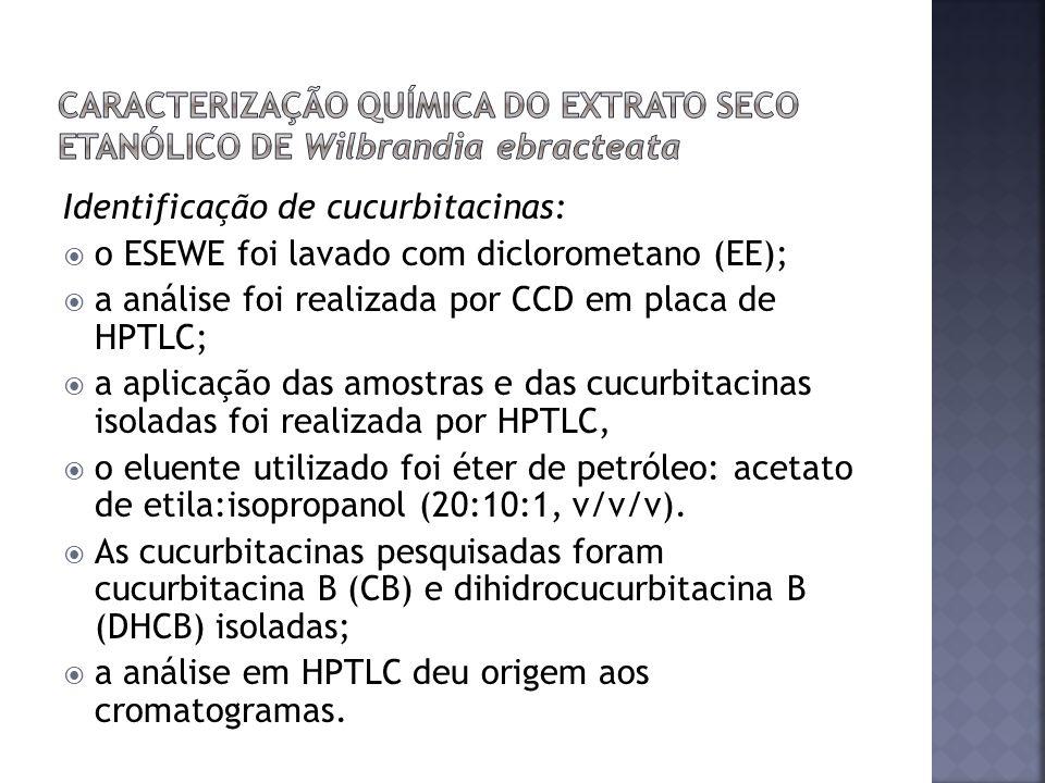 Caracterização química do extrato seco etanólico de Wilbrandia ebracteata