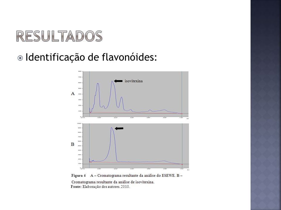 resultados Identificação de flavonóides: Figura 4