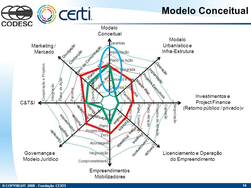 Modelo Conceitual Modelo Conceitual Modelo Urbanístico e