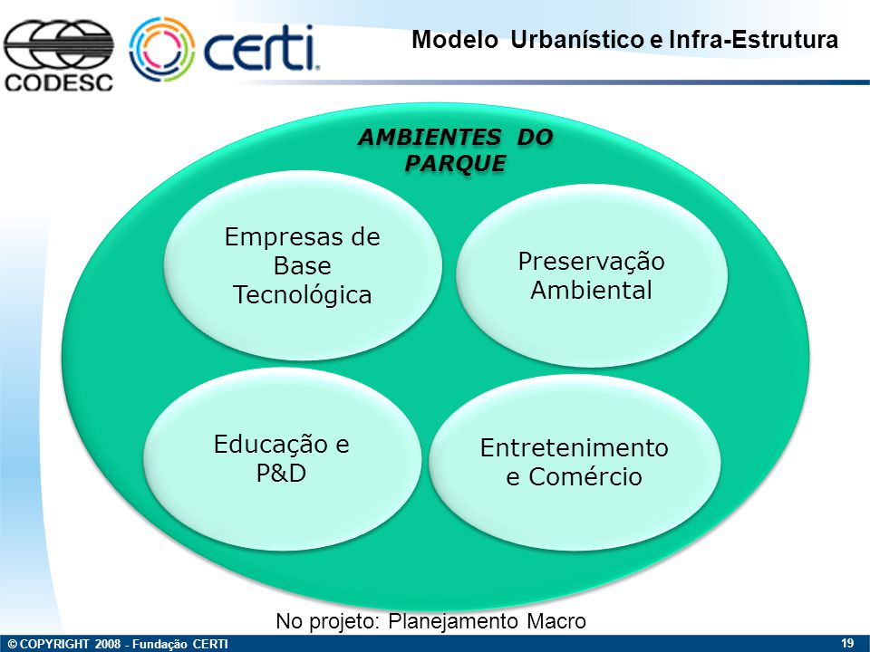 Modelo Urbanístico e Infra-Estrutura