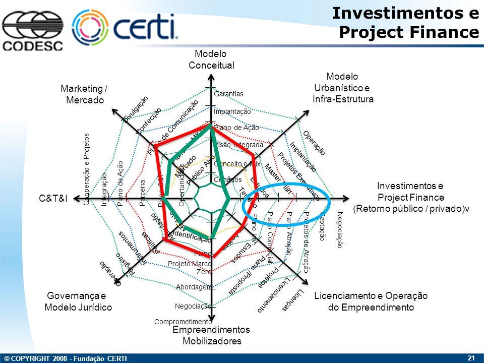 Investimentos e Project Finance Modelo Conceitual Modelo Urbanístico e