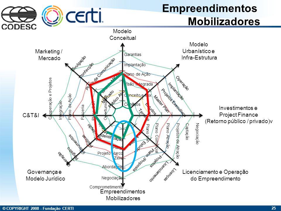 Empreendimentos Mobilizadores Modelo Conceitual Modelo Urbanístico e