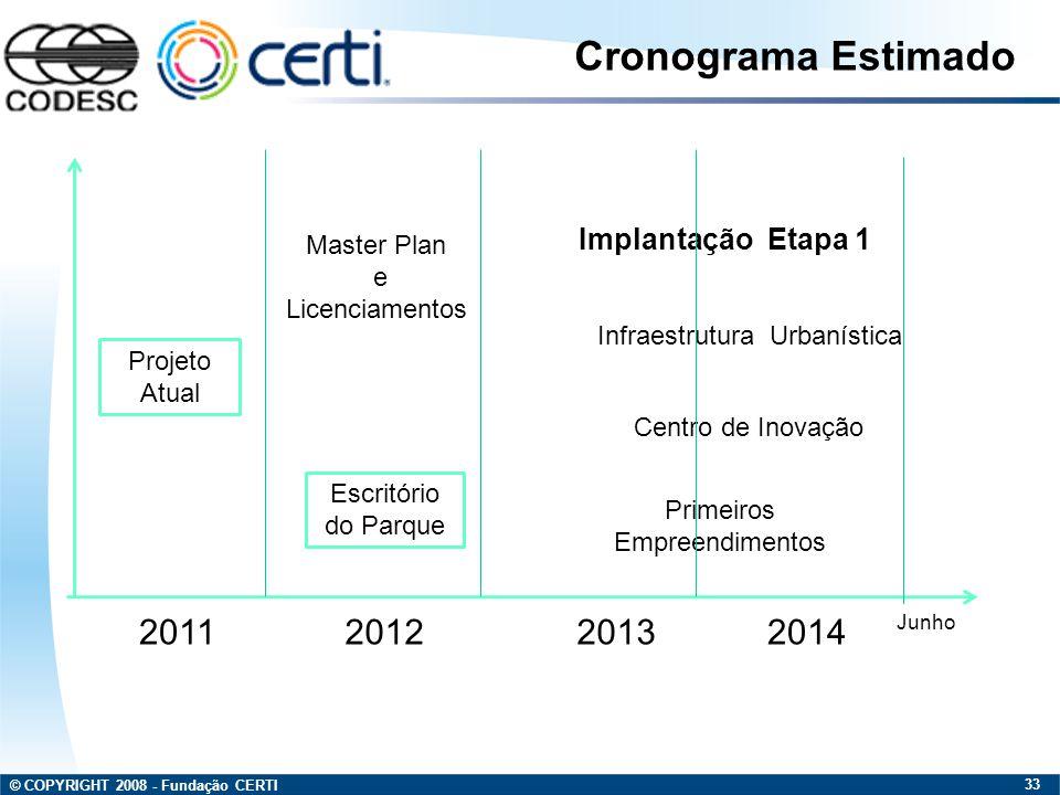 Cronograma Estimado 2011 2012 2013 2014 Implantação Etapa 1