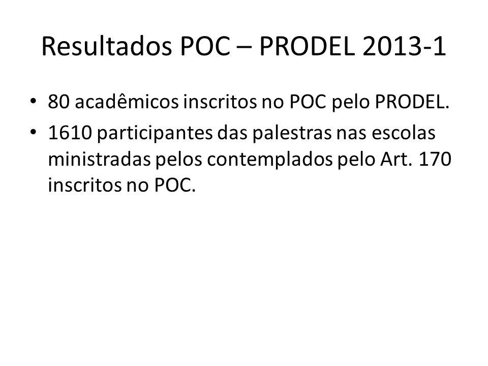 Resultados POC – PRODEL 2013-1