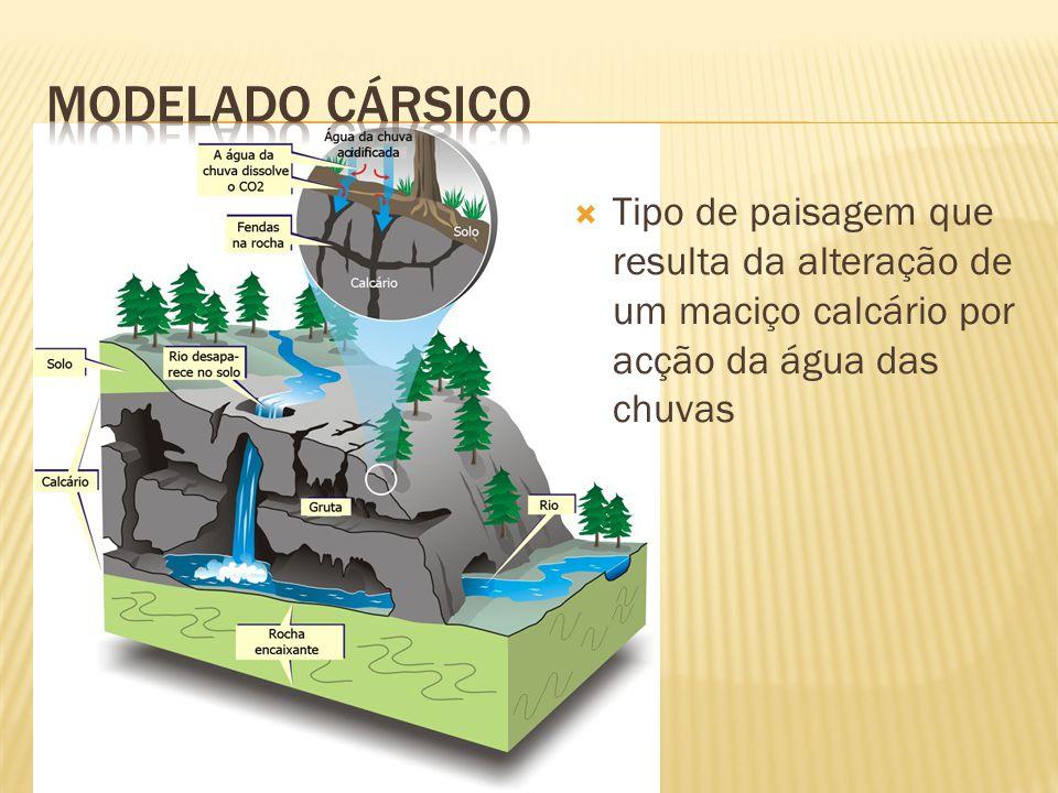 Modelado Cársico Tipo de paisagem que resulta da alteração de um maciço calcário por acção da água das chuvas.