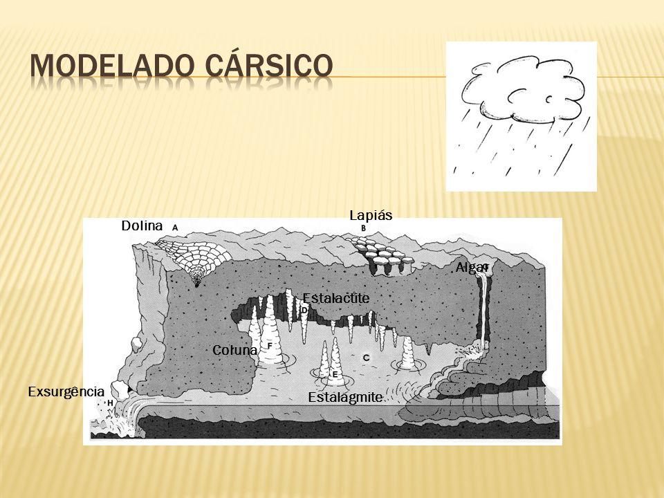 Modelado Cársico Lapiás Dolina Algar Estalactite Coluna Exsurgência