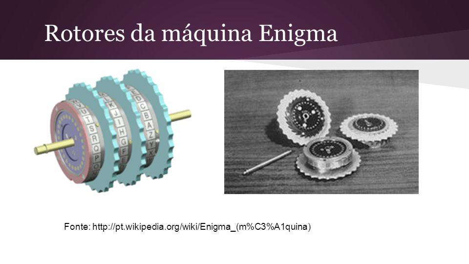 Rotores da máquina Enigma