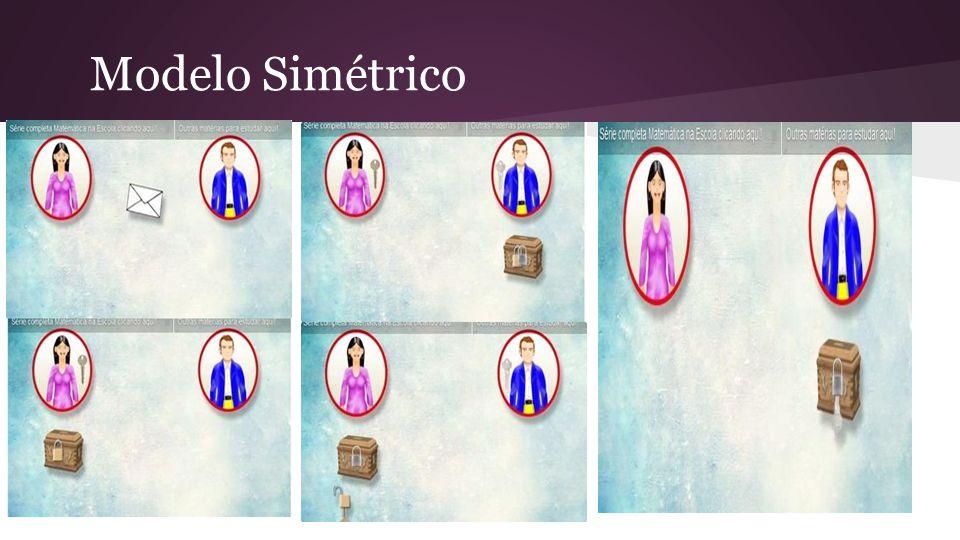 Modelo Simétrico