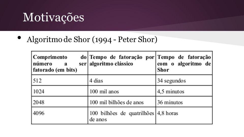 Motivações Algoritmo de Shor (1994 - Peter Shor)