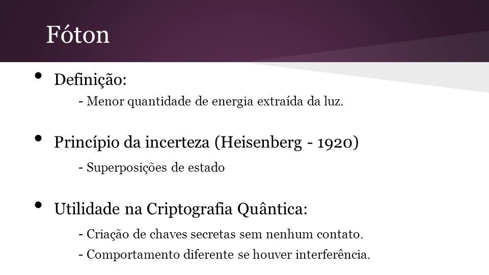 Fóton Definição: Princípio da incerteza (Heisenberg - 1920)