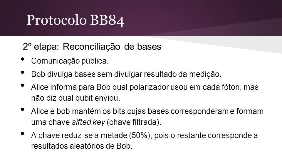 Protocolo BB84 2º etapa: Reconciliação de bases Comunicação pública.