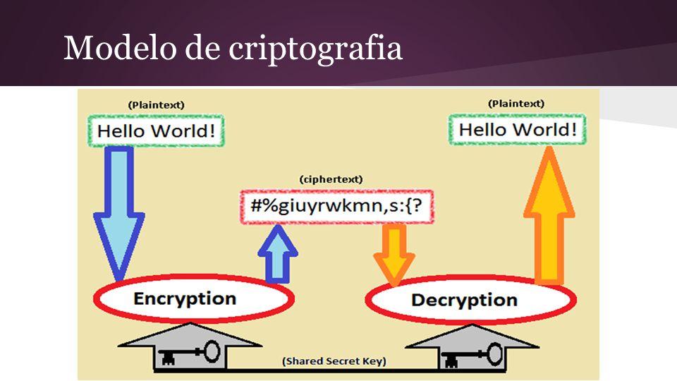 Modelo de criptografia