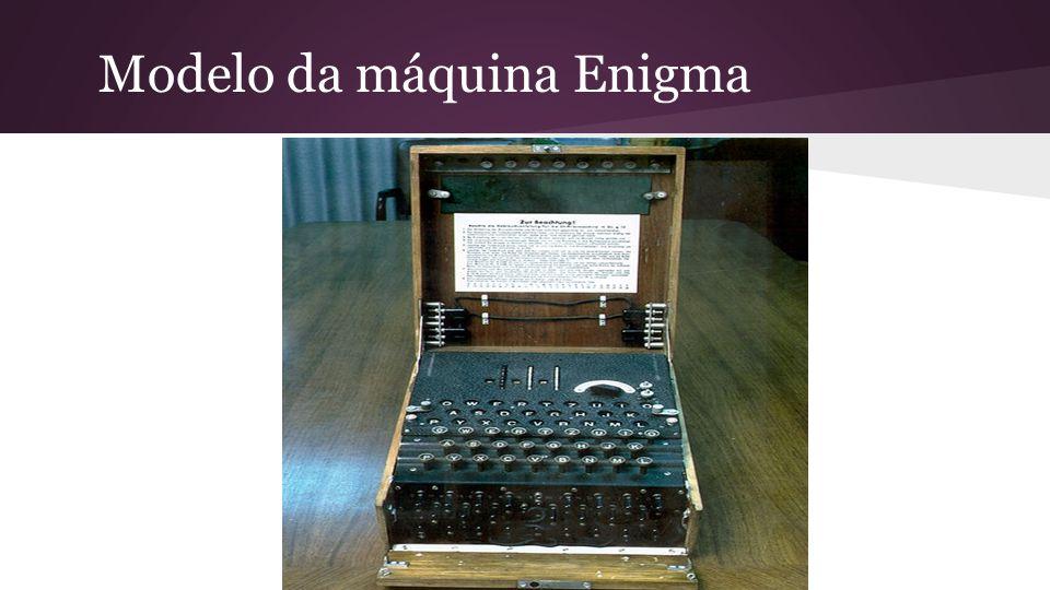Modelo da máquina Enigma