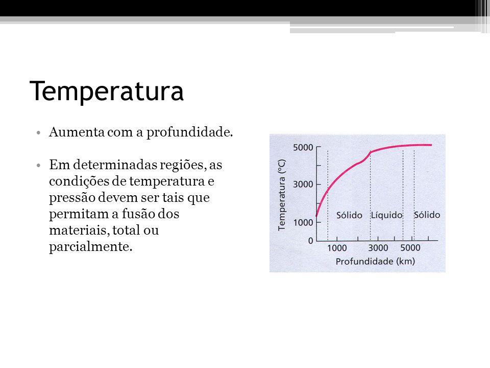 Temperatura Aumenta com a profundidade.
