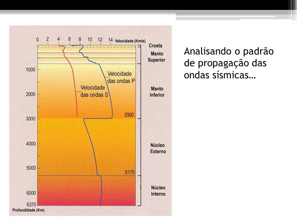 Analisando o padrão de propagação das ondas sísmicas…