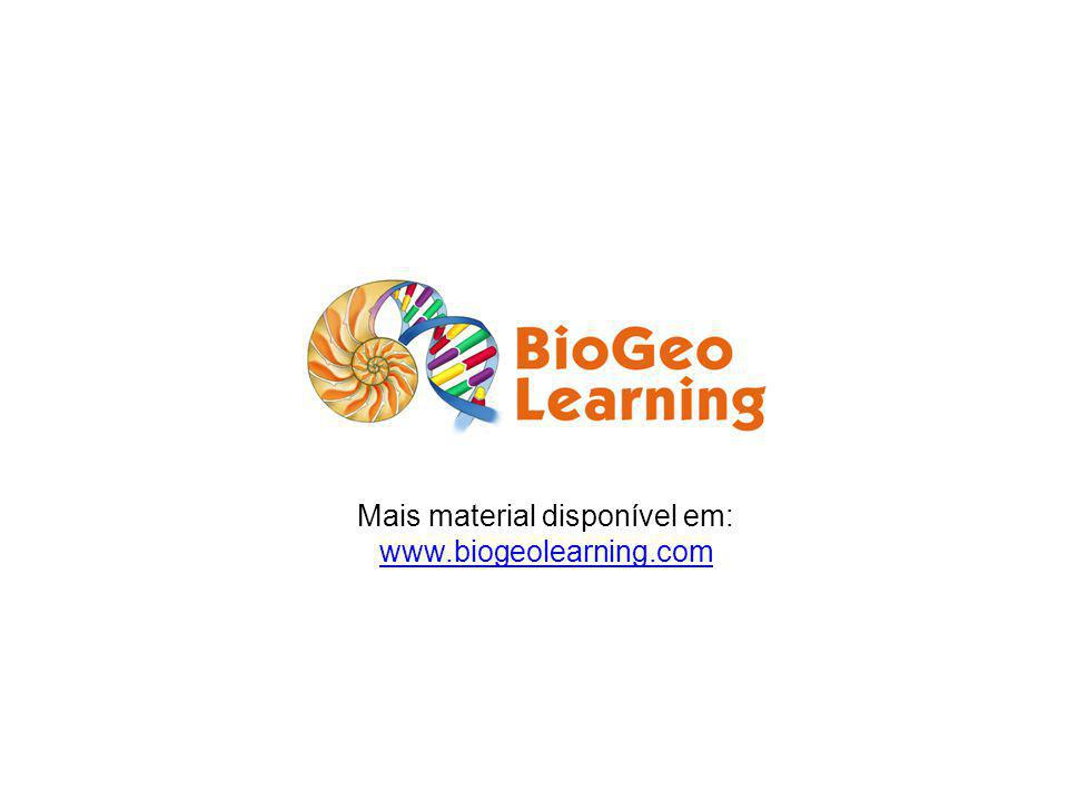Mais material disponível em: www.biogeolearning.com