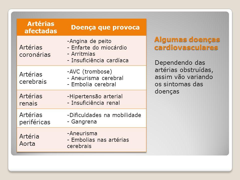 Algumas doenças cardiovasculares