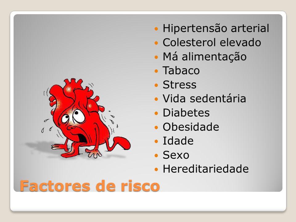 Factores de risco Hipertensão arterial Colesterol elevado