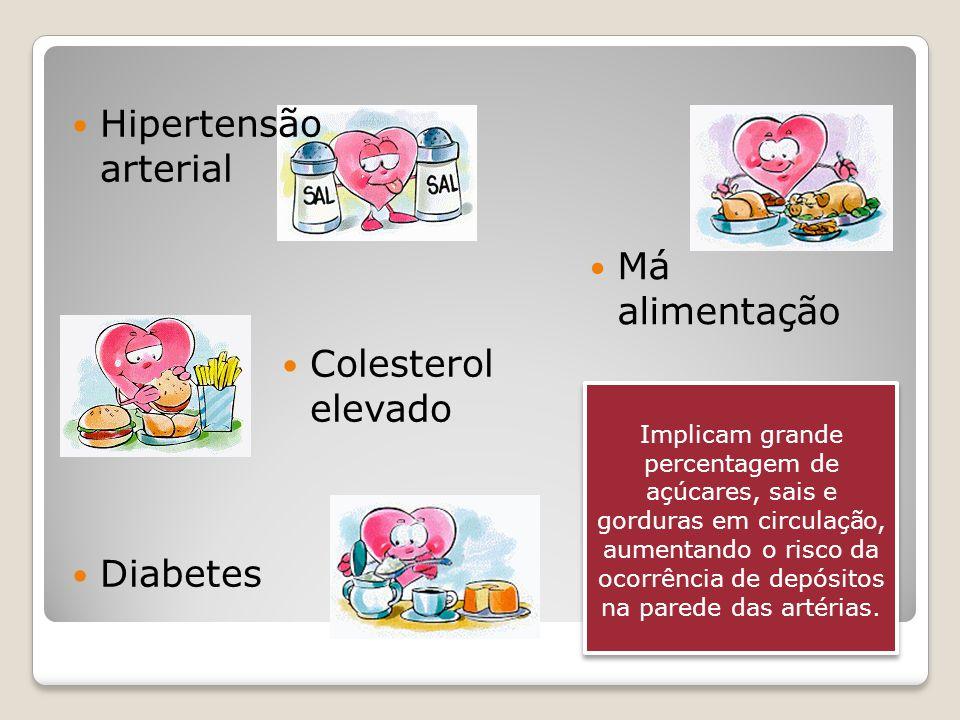 Hipertensão arterial Má alimentação Colesterol elevado Diabetes
