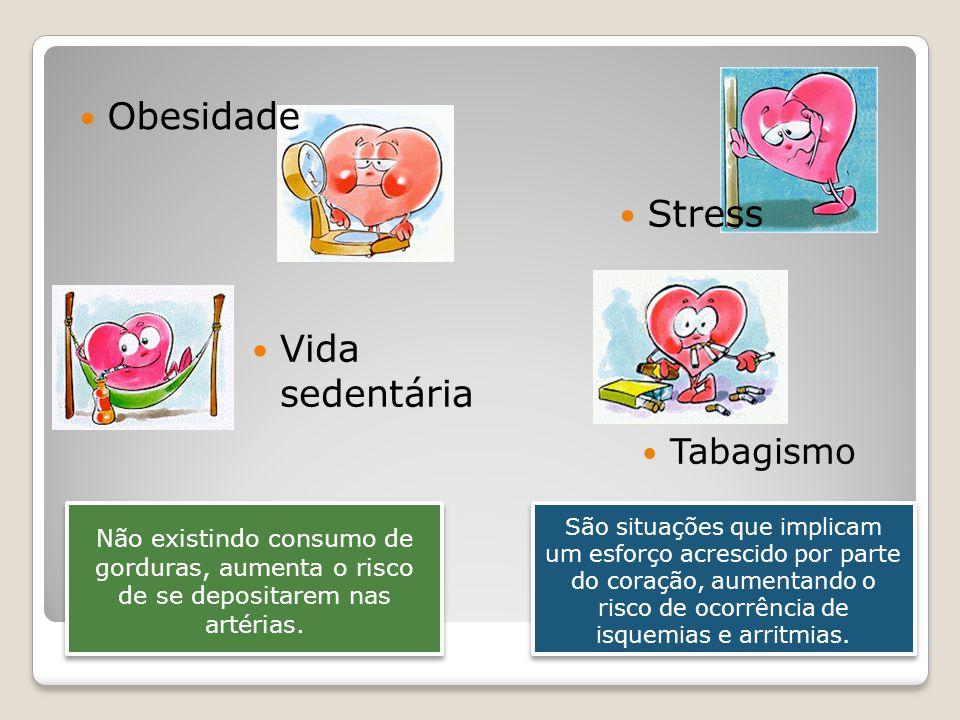 Obesidade Stress Vida sedentária Tabagismo