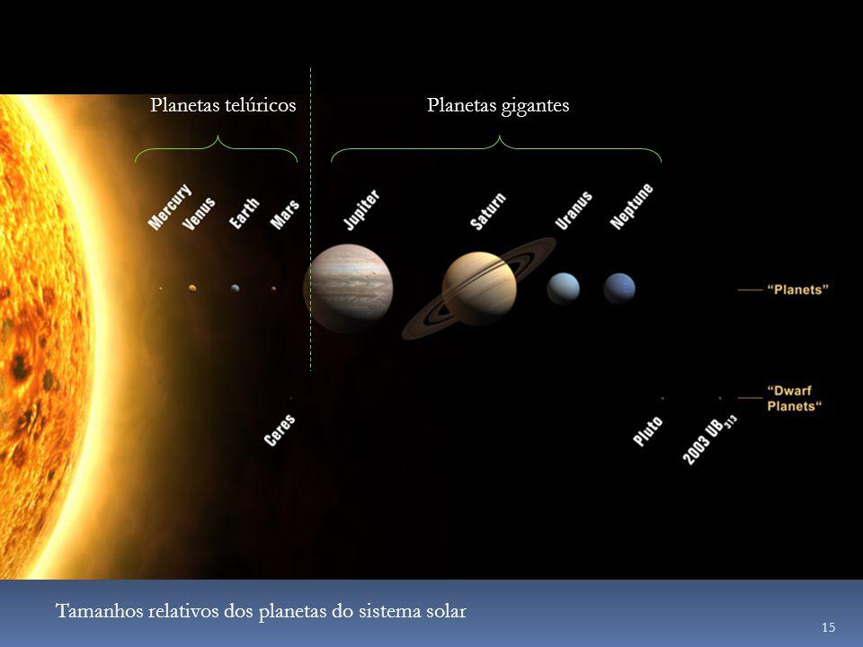 Planetas telúricos Planetas gigantes Tamanhos relativos dos planetas do sistema solar