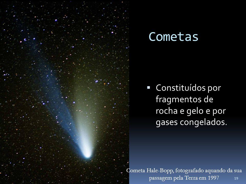 Cometas Constituídos por fragmentos de rocha e gelo e por gases congelados.