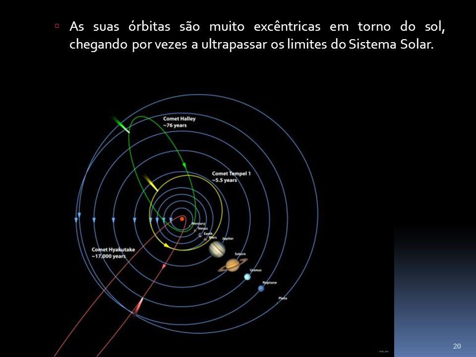 As suas órbitas são muito excêntricas em torno do sol, chegando por vezes a ultrapassar os limites do Sistema Solar.