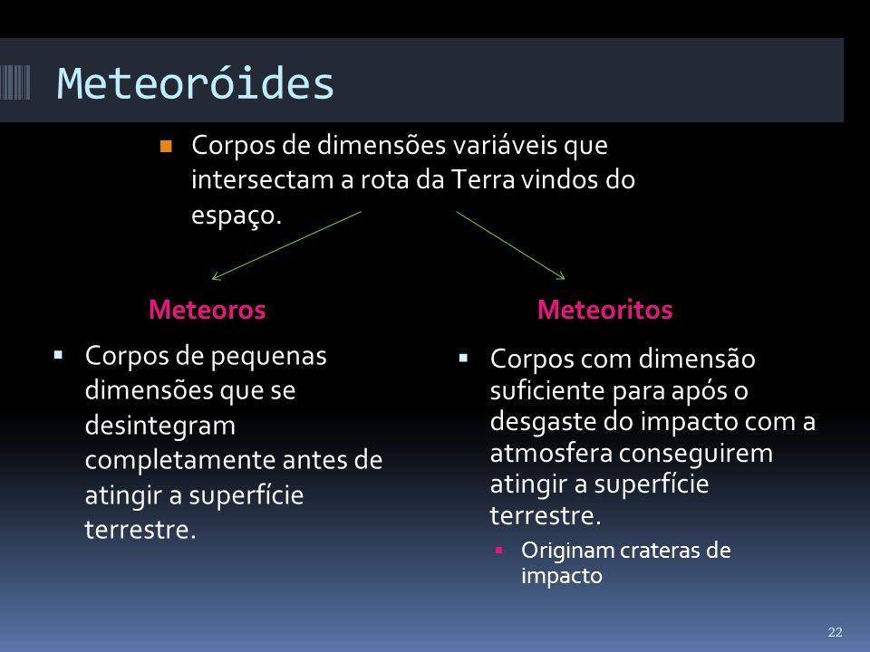 Meteoróides Corpos de dimensões variáveis que intersectam a rota da Terra vindos do espaço. Meteoros.
