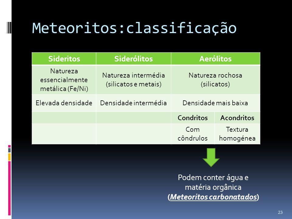 Meteoritos:classificação