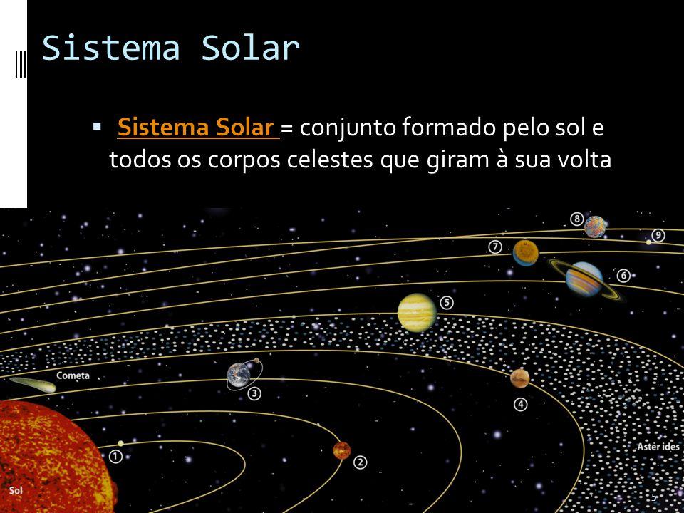 Sistema Solar Sistema Solar = conjunto formado pelo sol e todos os corpos celestes que giram à sua volta.