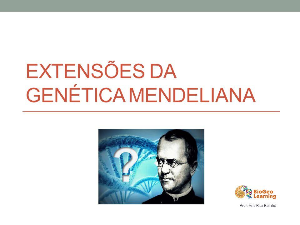 Extensões da genética Mendeliana