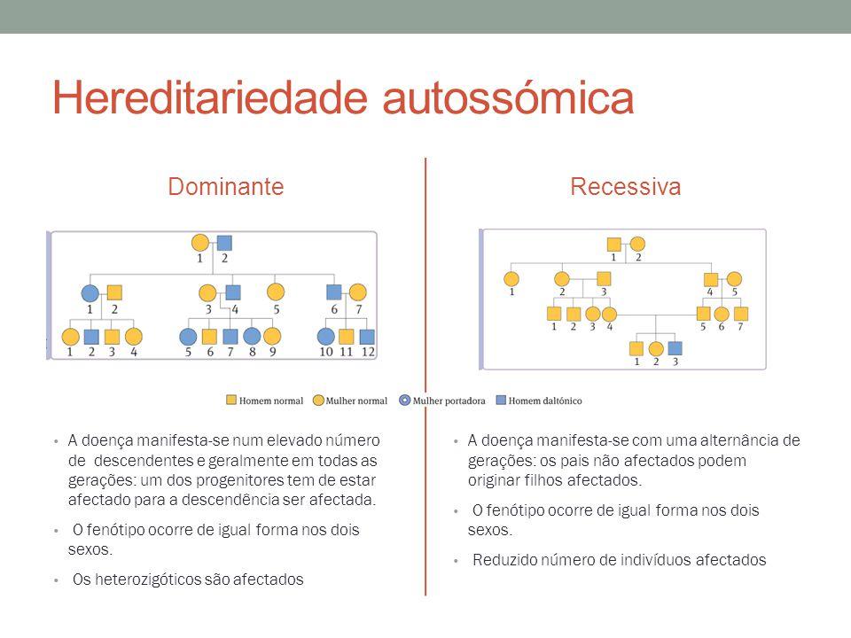 Hereditariedade autossómica