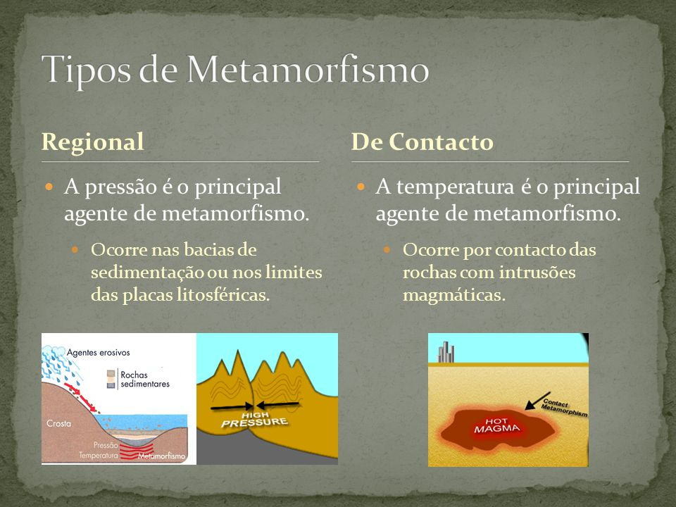 Tipos de Metamorfismo Regional De Contacto