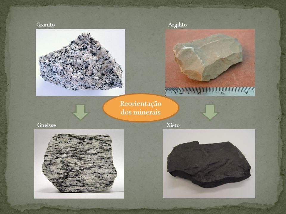 Reorientação dos minerais