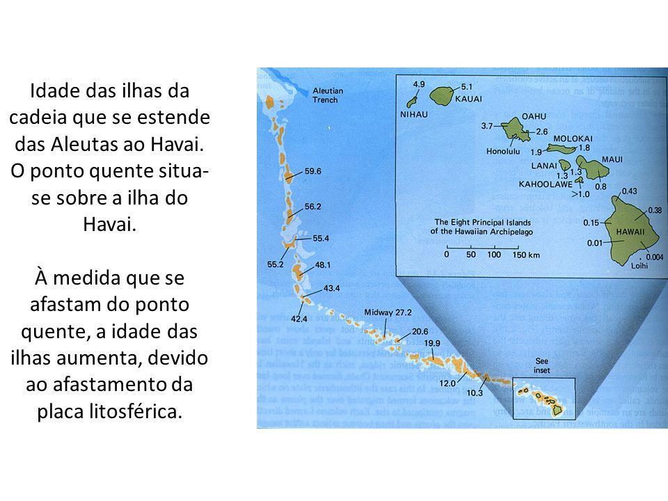Idade das ilhas da cadeia que se estende das Aleutas ao Havai
