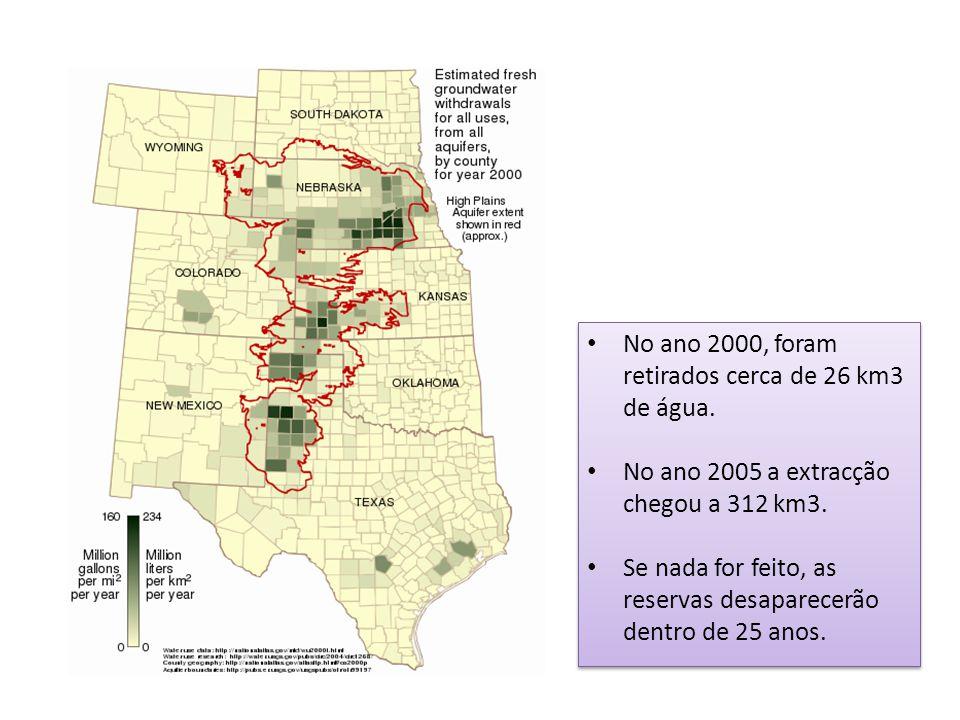 No ano 2000, foram retirados cerca de 26 km3 de água.