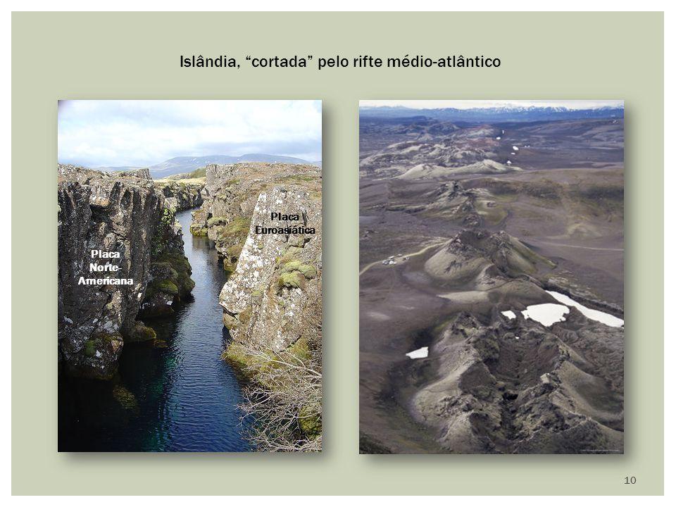 Islândia, cortada pelo rifte médio-atlântico