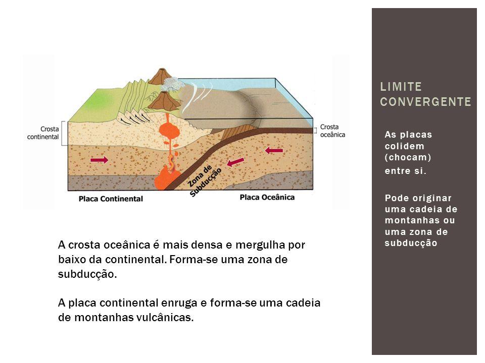 Limite Convergente As placas colidem (chocam) entre si. Pode originar uma cadeia de montanhas ou uma zona de subducção.