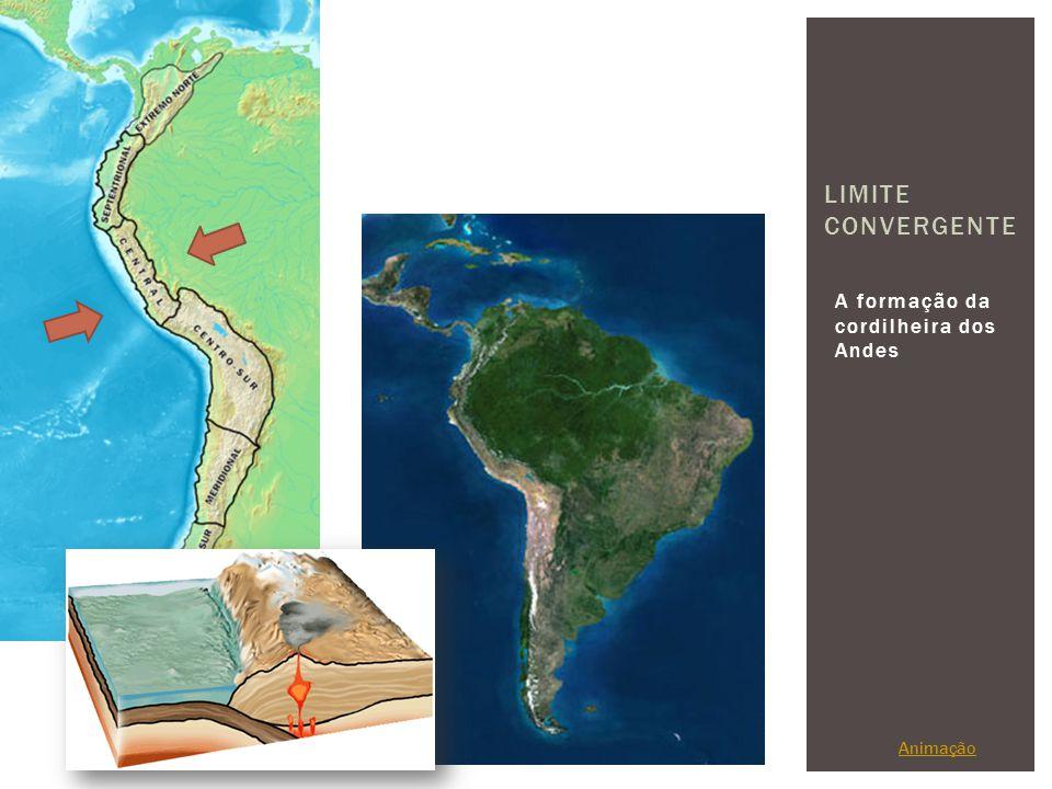 Limite convergente A formação da cordilheira dos Andes Animação