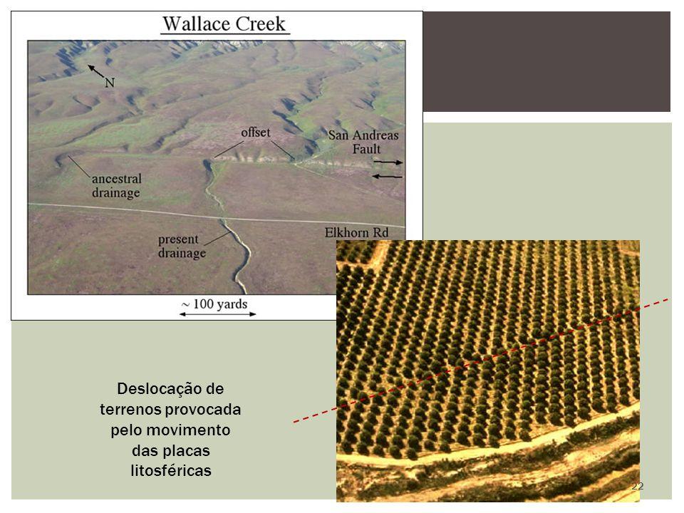 Deslocação de terrenos provocada pelo movimento das placas litosféricas