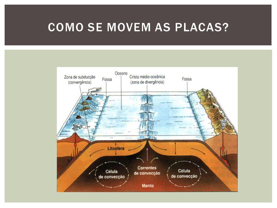 Como se Movem as placas