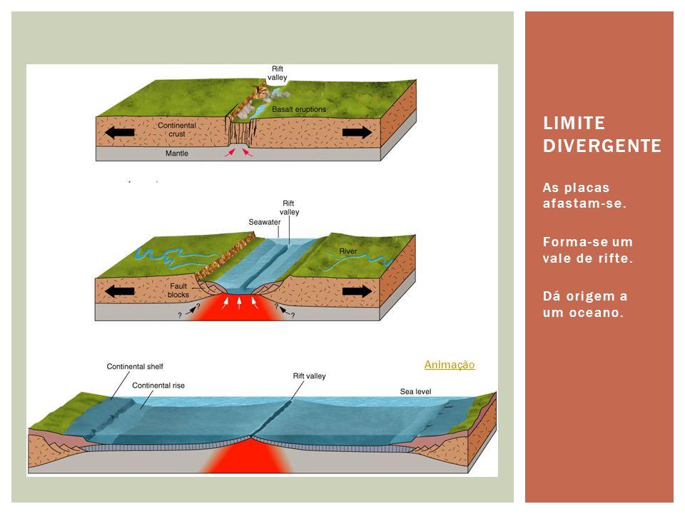 Limite Divergente As placas afastam-se. Forma-se um vale de rifte.